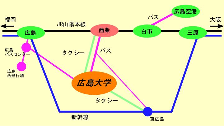 access1 (1)